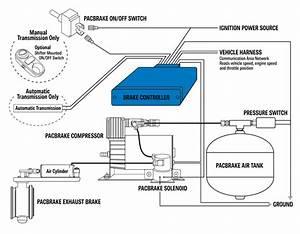 Pacbrake Wiring Diagram Dodge