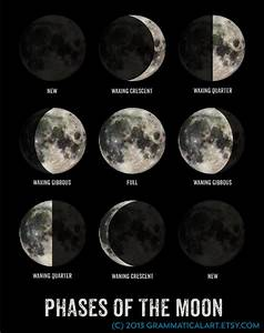moon phase poster geekery lunar phases science physics ...