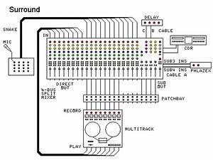 Mixing Surround Sound