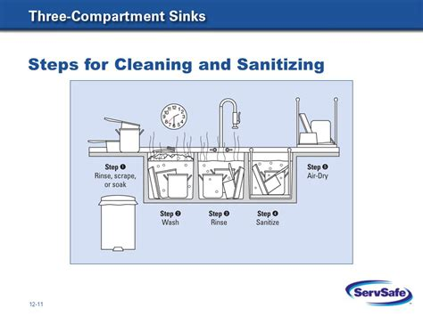 3 compartment sink sanitizer instructor notes once you have designed a sanitary