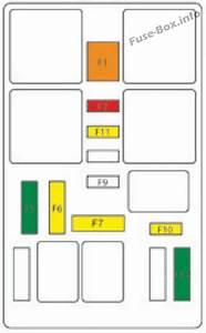 Fuse Box Diagram  U0026gt  Citro U00ebn C4 Picasso Ii  2013
