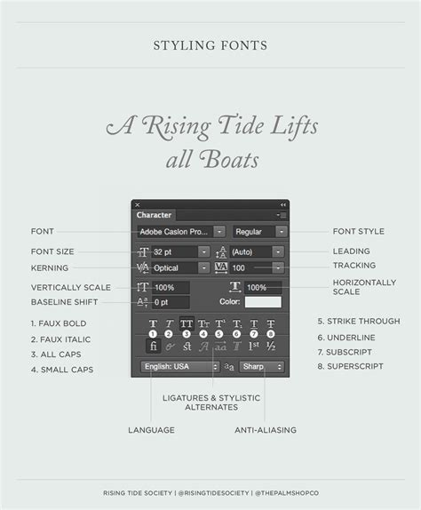 typography 101 understanding the tools rising tide