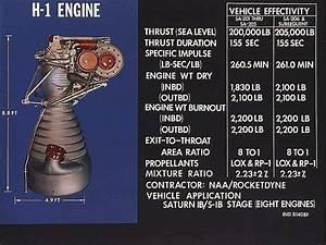 U30d5 U30a1 U30a4 U30eb H-1 Rocket Engine Diagram Jpg