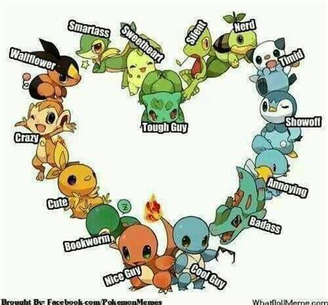 Starter Pokemon (gen 16)  Pokémon Amino