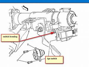 How Do You Remove The Entire Ignition Switch And Solonoid
