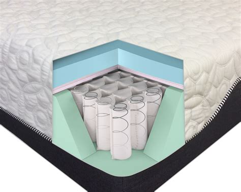 12-inch Pocketed Coil Hybrid Mattress With Cool Gel Memory