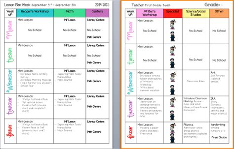 2nd grade curriculum outline miss nguyen s class curriculum map lesson plan for