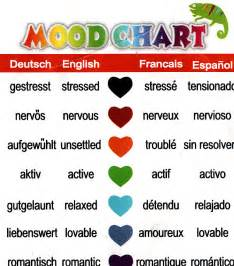 search results for mood ring color chart calendar 2015