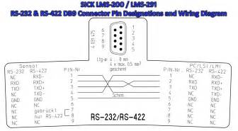 similiar standard rs 232 pinout keywords diagram besides rs485 db9 pinout on 9 pin rs 485 wiring diagram