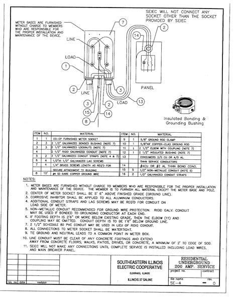 residential electrical meter wiring diagram wiring