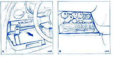 Wiring Diagram For 1984 Alfa Romeo Spider by Alfa Romeo Spider 1987 Fuse Box Block Circuit Breaker