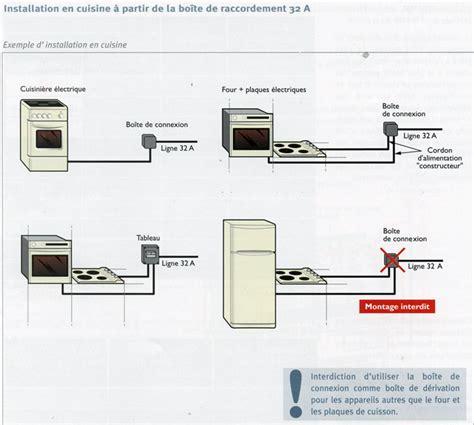 installation electrique d une cuisine aide pour l 39 installation d 39 un four encastrable électrique