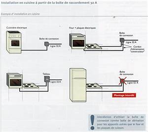 conseils reparation branchement electrique four astuces With installation electrique d une cuisine