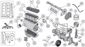 similiar jeep engine diagram keywords diagram for 1997 jeep wrangler 2 5 engine on jeep wrangler 4 0 engine