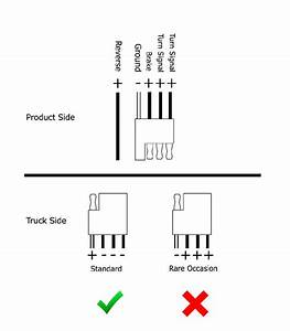 Led Tailgate Light Bar Wiring Diagram