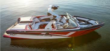 Finding Cheap Used Boats For Sale - Know Before You Buy ...