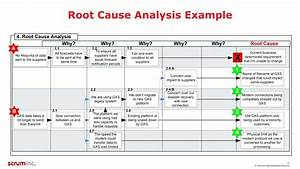 software root cause analysis template what is a fault With software root cause analysis template