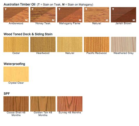 behr semi transparent stain color chart ask home design