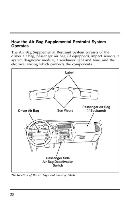 airbag deployment 1991 ford ranger on board diagnostic system ford ranger 1995