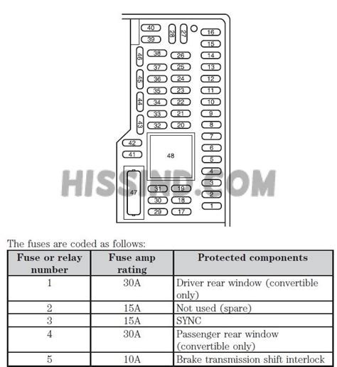 mustang gt interior fuse box diagram psoriasisgurucom