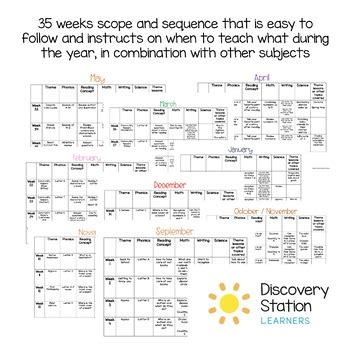 35 week curriculum map for 3 year preschool by 4 | original 3325368 2