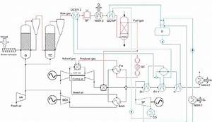 Schematic Diagram Of Combined Cycle Co
