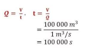 fluida dinamis contoh soal materi rumus  pengertian