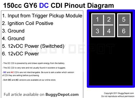 pinout diagram   dc cdi buggy depot technical center
