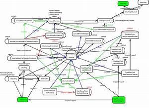 Frysk System Monitor    Debugger  Documentation