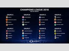 Sorteo Fase de Grupos Champions League 20172018