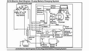 20 Hp Kohler Engine Wiring Diagram