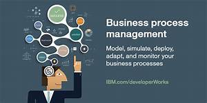 Top 10 editor's picks for IBM Business Process Manager