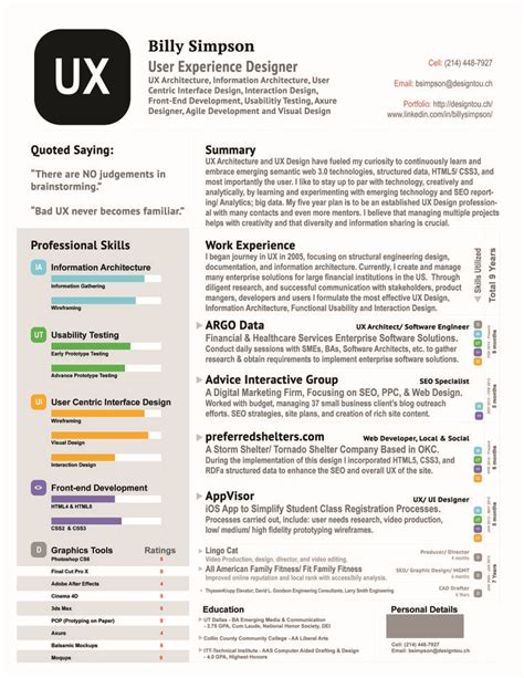 Ux Designers Resumes by 8 Best Images About Ux Designer Resume On