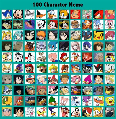 Meme Characters - 100 characters meme by jde10 on deviantart