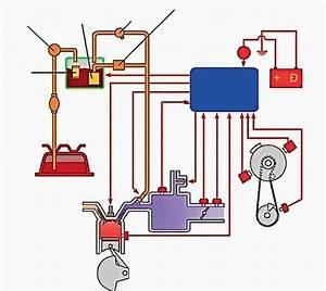 Fuel Injection Di Mobil Dan Motor Bensin