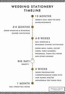 wedding stationery timeline invitation wording from With timeline for wedding invitations and rsvp