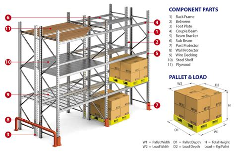 selective racking system industrial storage warehouses factory group racking lpi group