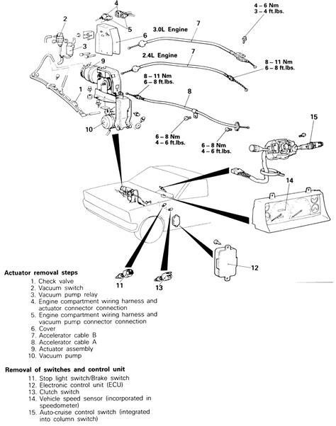 Repair Guides Cruise Control Vacuum System