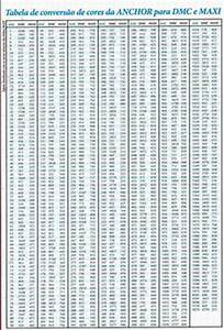 Embroidery Floss Conversion Chart Anchor To Dmc 55 Jpg Floss Conversion Chart For Rico Anchor Dmc