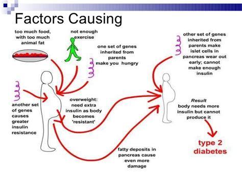 In Diabetes Mellitus Diabetes Mellitus Its Oral Manifestations