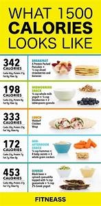 Now You Know What A 1500 Calorie Diet Plan Looks Like