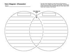 venn diagram template images venn diagram