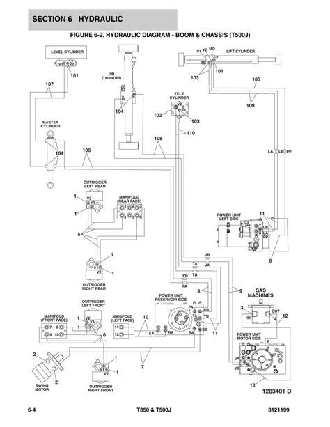 jlg t350 parts diagram wiring diagrams repair wiring scheme