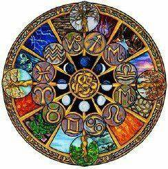 Free Synastry Horoscope Compatibility Report Astronlogia