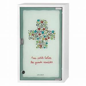 Armoire à Pharmacie Murale : armoire pharmacie murale design ~ Dailycaller-alerts.com Idées de Décoration