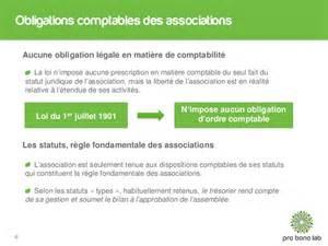 Association Loi 1901 Modification Bureau by Association Loi 1901 Fonctionnement