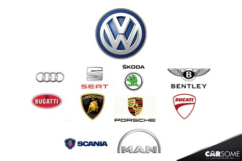 Who Owns Your Car Brand?