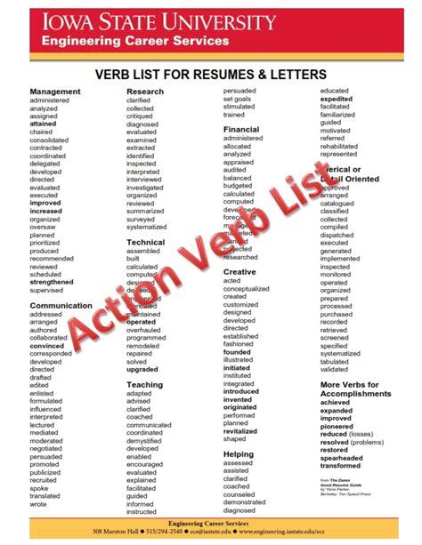 resume verbs and keywords keywords and verbs