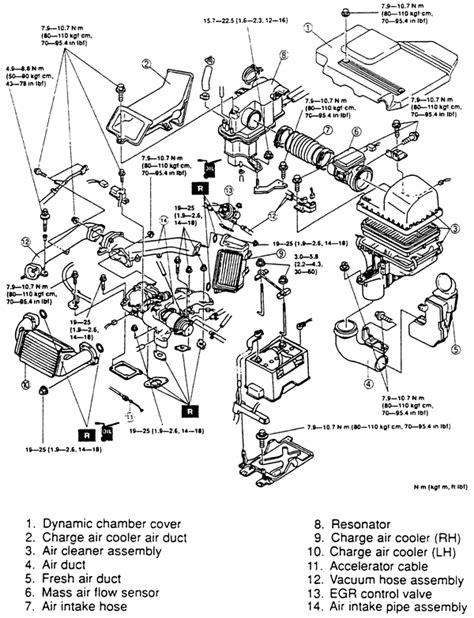 intake manifold