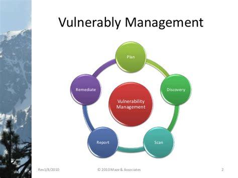 maze associates qualysguard enterprise vulnerability